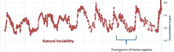 Les migracions es triplicaran. El clima serà més extrem i passarà més sovint.